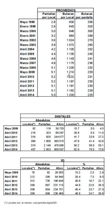 datoscine2014spain02